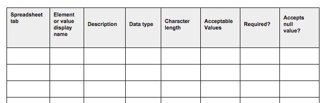 Data Dictionary - Blank Template | National Agricultural Library
