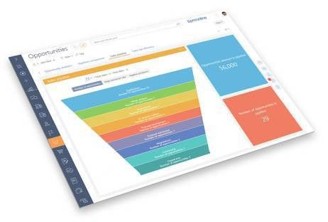 Finance CRM - bpm'online financial management software