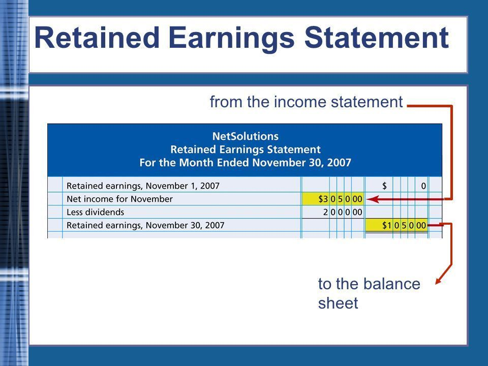Financial Statements. Income statement Statement of owner's equity ...