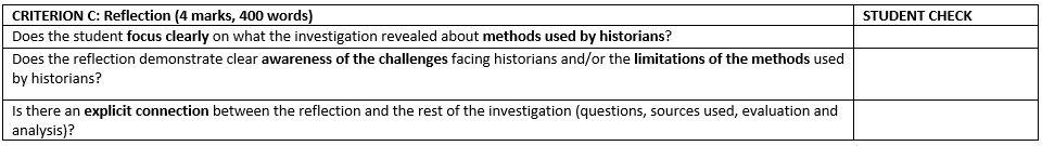 History IA Reflection