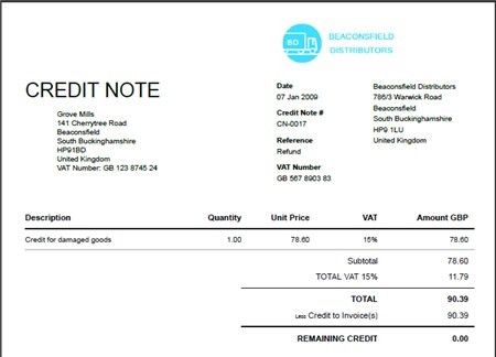 Credit Invoice Template - Best Resume Collection