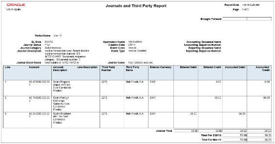 Using Analytics and Reports