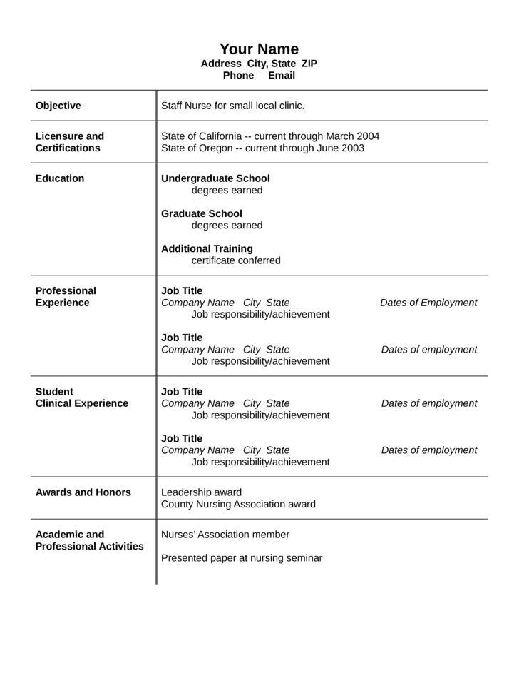 Blank Nurse Resume Template