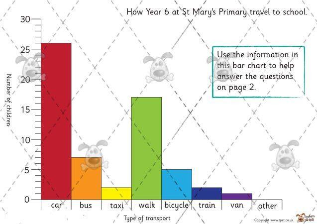 Sample Chart Templates » Bar Chart Template Ks1 - Free Charts ...