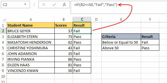 Excel IF Statement – How to Use