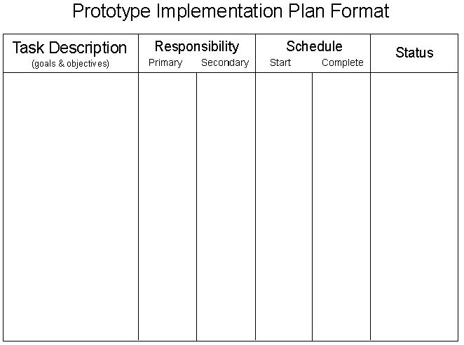 Results-Based Accountability - Sample Implementation Plan Format ...