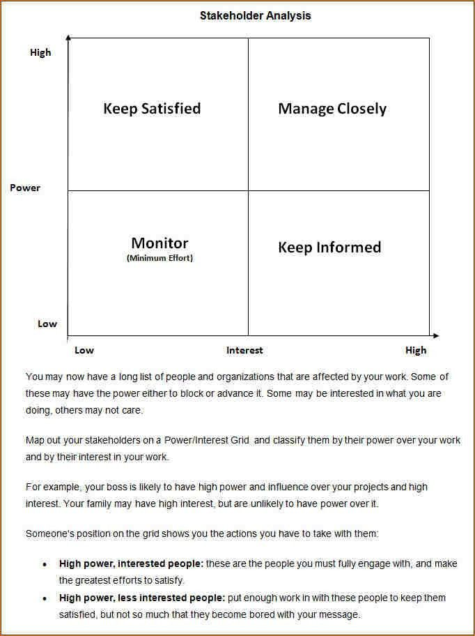 11+ stakeholder analysis template | academic resume template