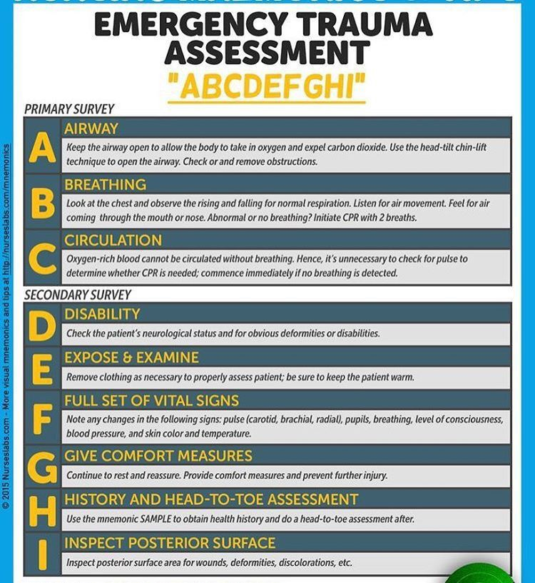 Emergency Trauma Assessment #ABC #nursingschoolstruggle ...