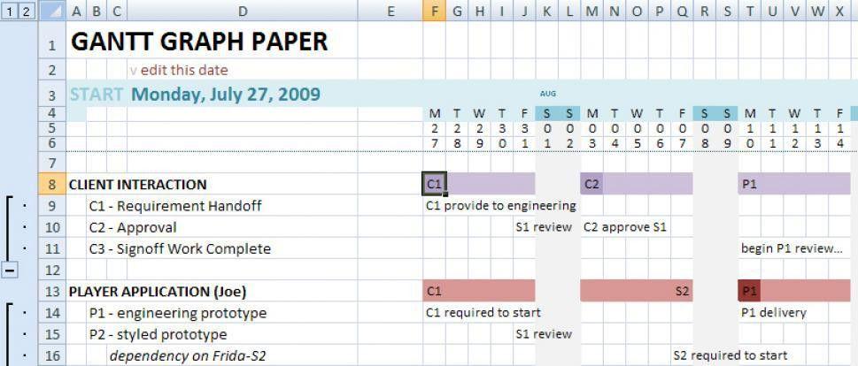 8+ Gantt Chart Word Templates - Excel Templates