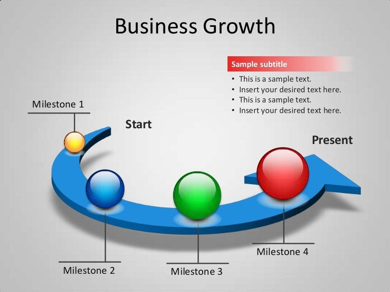 Circular growth-powerpoint-template