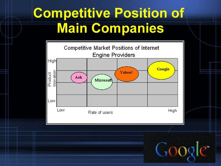Case Study Analysis Of Google