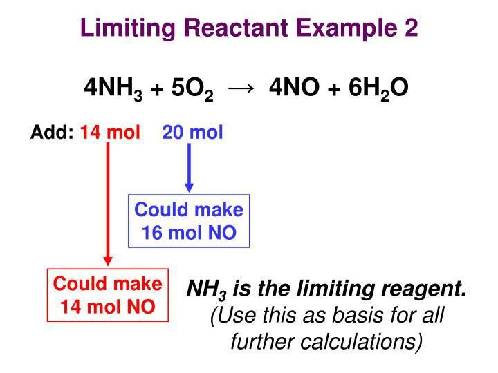 PPT - Theoretical Yield: Which Reactant is Limiting? PowerPoint ...