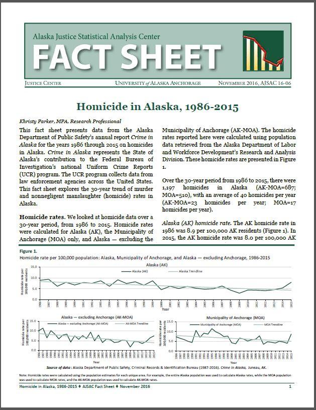 AJSAC Publications | | University of Alaska Anchorage