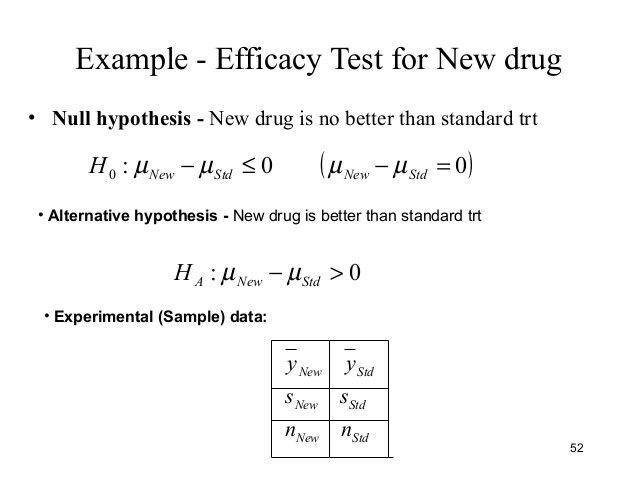 Univariate, bivariate analysis, hypothesis testing, chi square
