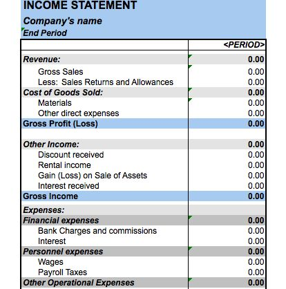 Income Report Template Income Statement Template For Excel Income