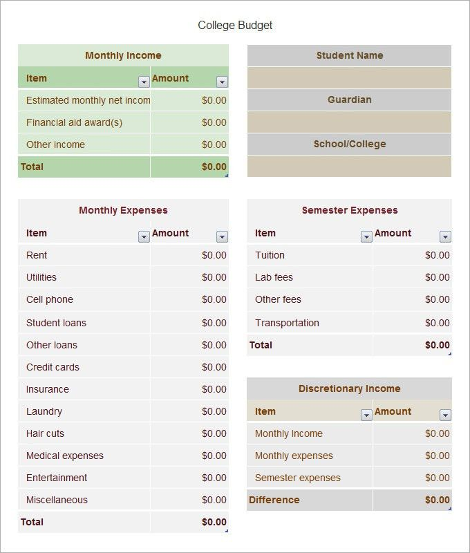 College Budget Template - 8+ Free Word, PDF, Excel Documents ...