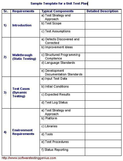 Unit Test Plan and Its Sample Template