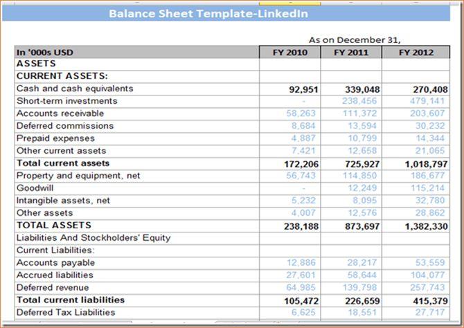 6+ excel cash flow template | Procedure Template Sample
