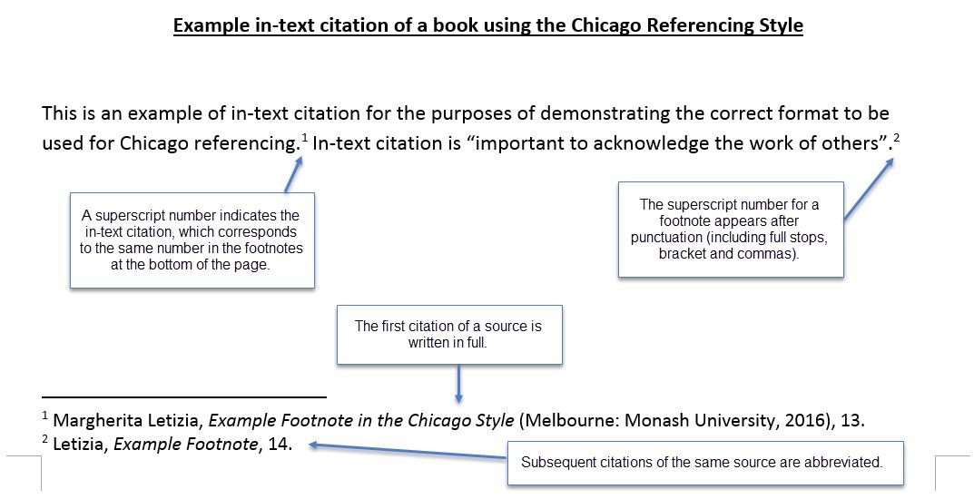 Chicago - Citing and referencing - Library Guides at Monash University