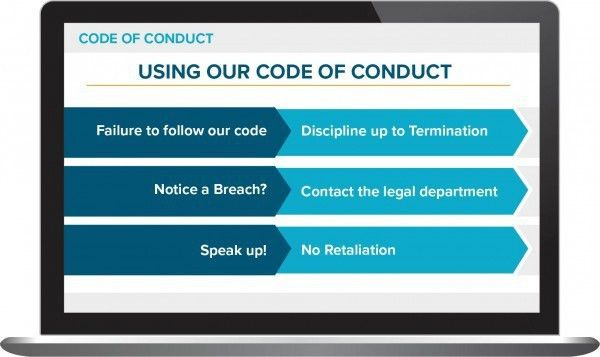 Code of Conduct | Employee Training » Workplace Answers