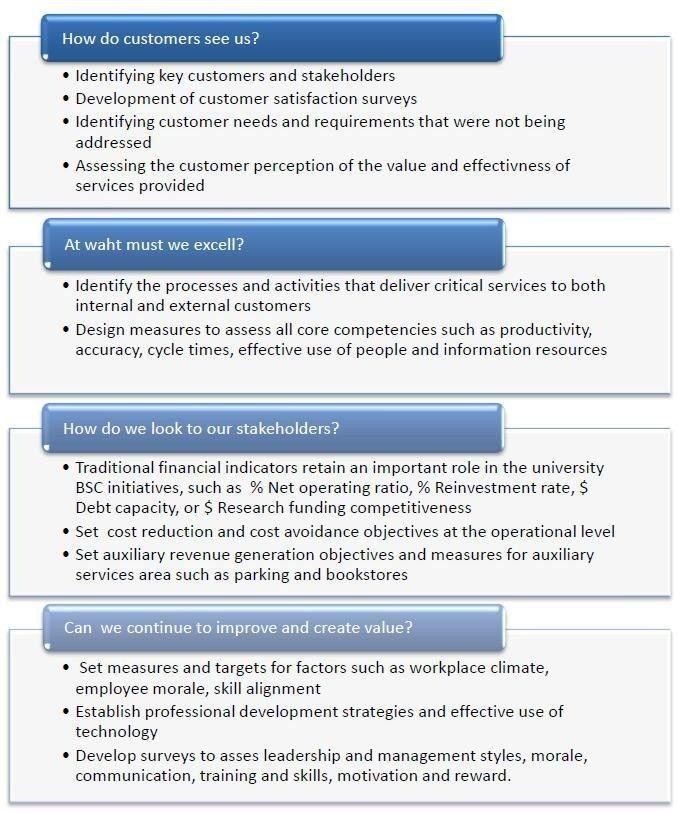 About Balanced Scorecard Review - University of California, United ...