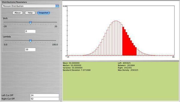 AP Statistics Curriculum 2007 Limits Norm2Poisson - Socr