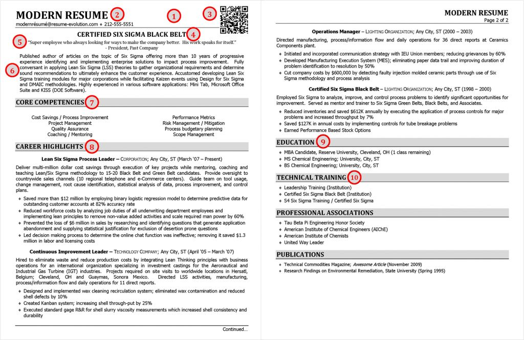Best Professional Resume Samples | Free Resumes Tips