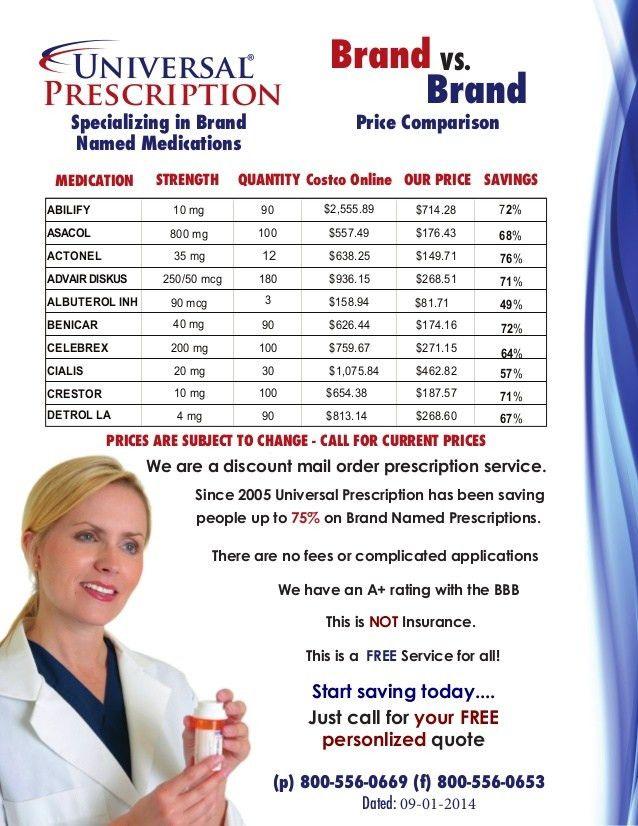 Sample Price list 09 01-2014