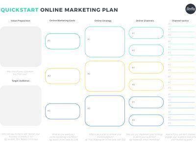 Free online marketing plan template