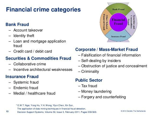 ACFE Presentation on Analytics for Fraud Detection and Mitigation