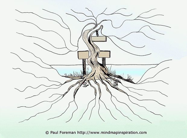 Tree Mind Map Template