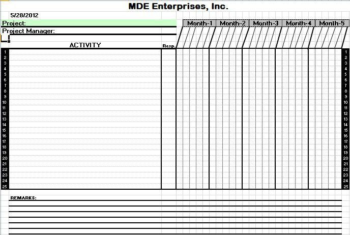 Project Schedule Template Sample Excel : Helloalive