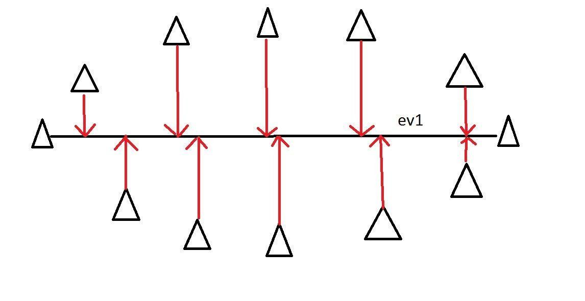 Principal Component Analysis 4 Dummies: Eigenvectors, Eigenvalues ...