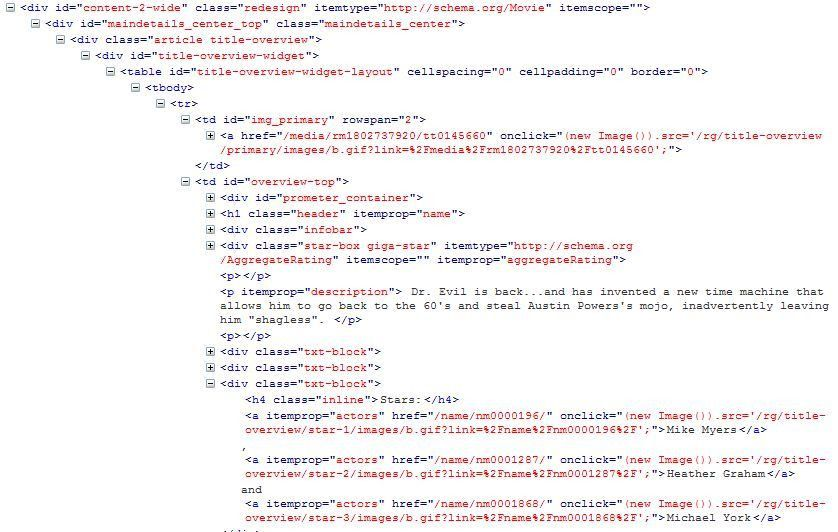 Schema.org examples showing search result snippets in Google   SEO ...
