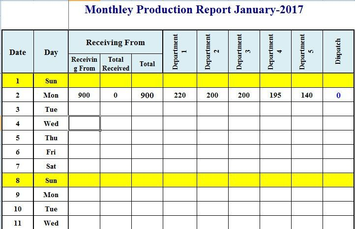 Format of Production Schedule Plan Template in Excel - Project ...