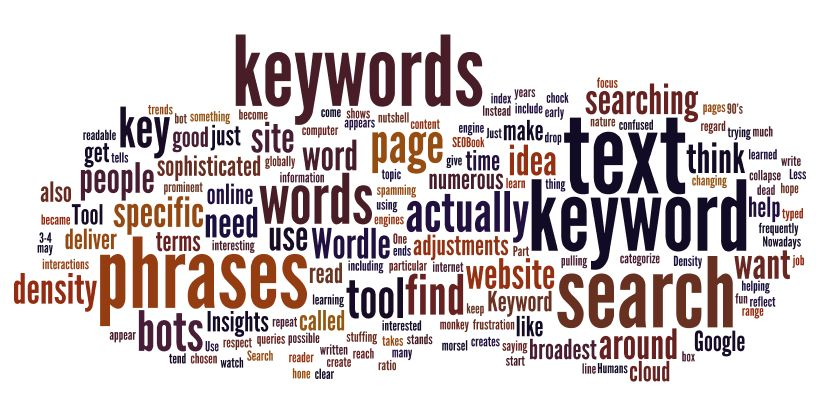 6 keyword tools for your website's SEO and PPC success - Wish ...