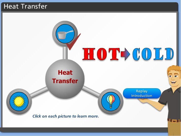 Heat Transfer Interactive Activity Video Explains - Conduction ...