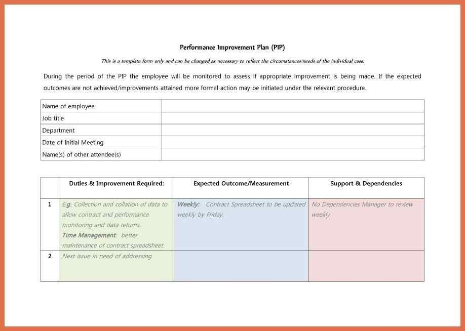 performance improvement plan examples | bio example