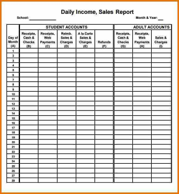 Restaurant Daily Sales Report Format in Excel - Trainingables