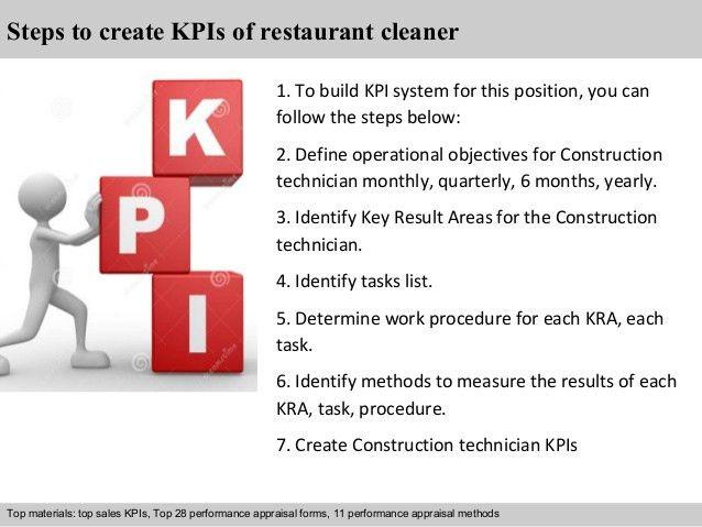 Restaurant cleaner kpi