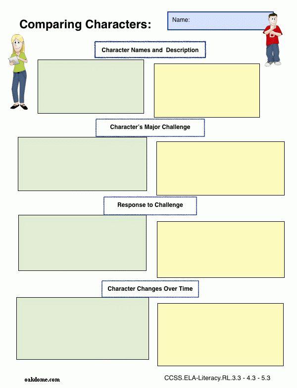 iPad Graphic Organizer -Character Comparison   K-5 Computer Lab