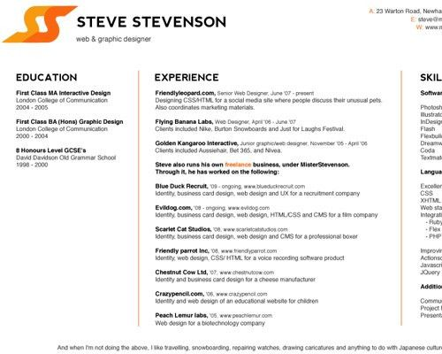 How To Create A Great Web Designer Résumé and CV?