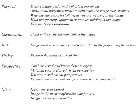 Methodological Variations in Guided Imagery Interventions Using ...