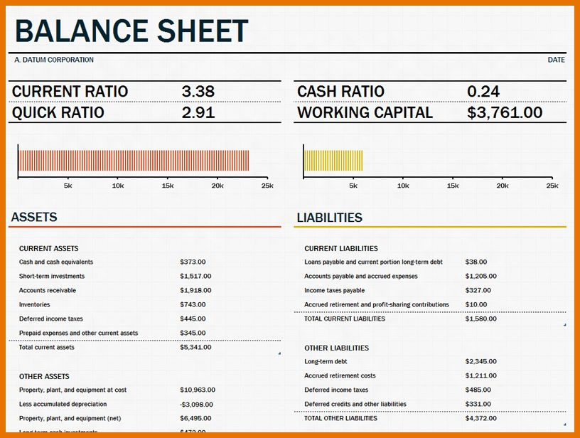 6+ balance sheet template excel | Itinerary Template Sample