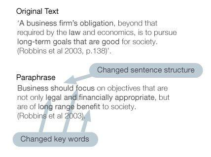 Plagiarism - by Benjamin Crawford [Infographic]