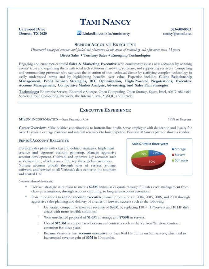 Account Executive Resume Samples Account Executive Resume Example