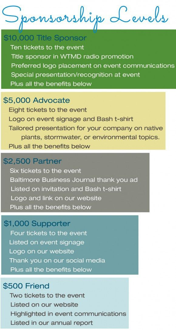 Example of Sponsorship Levels | Fundraising Ideas for PTAs / PTOs ...