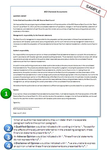 Annotated Guide to Reading Financial Statements
