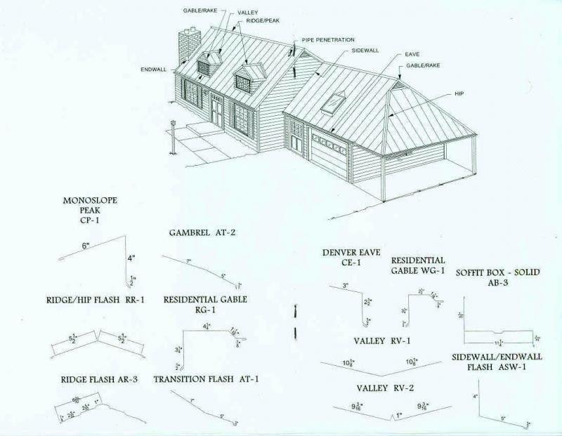 """HENDERSON ROOFING & PATIO """" STEEL WORKS """" - Metal Roof Trim Selector"""