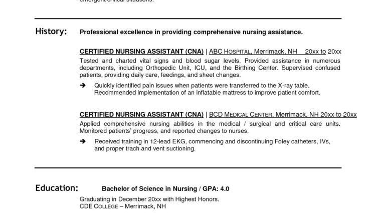 cover letter for resume cna 21 job duties of cna duties. cna ...